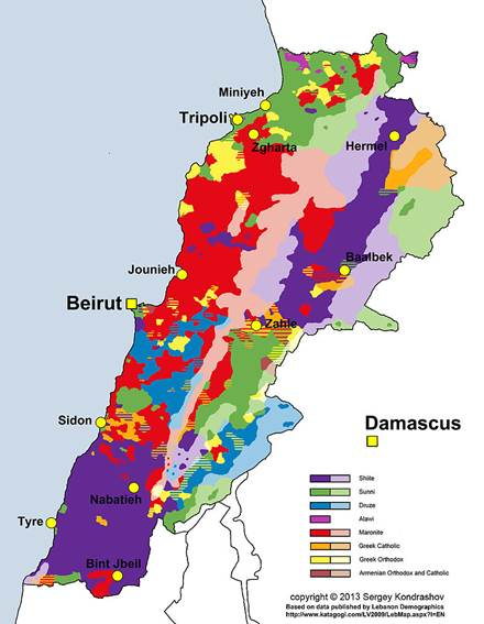 800px-Lebanon_religious_groups_distribution